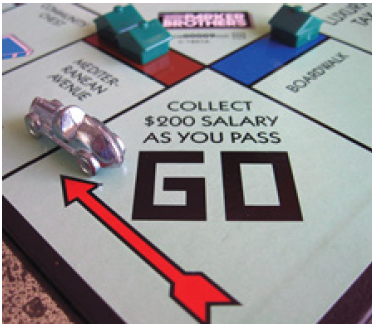 Playing Monopolis Monopoly: An inquiry into why we are making ourselves so miserable