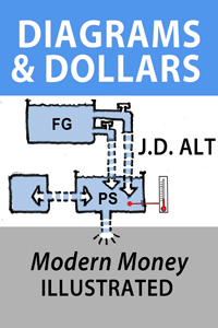 Dollars and Diagrams: Modern Money Illustrated