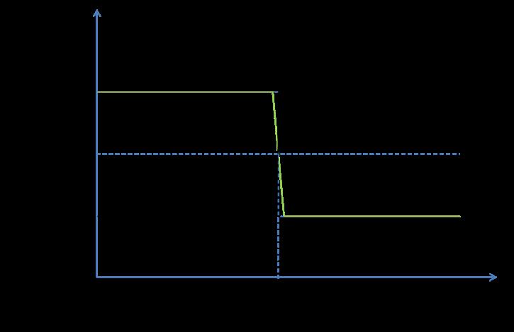 Figure 7. Corridor