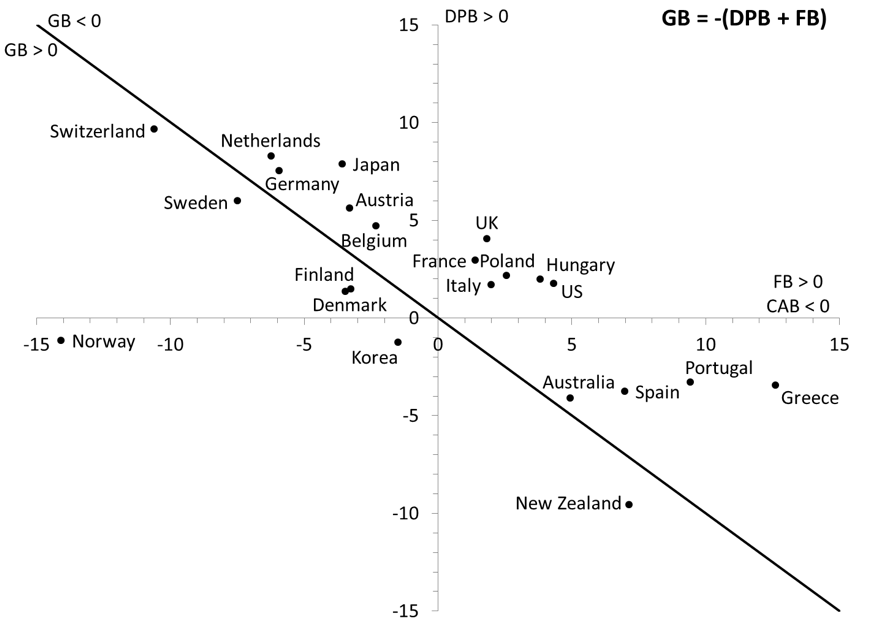 Figure 2b. Same with 2005-2010 averages.